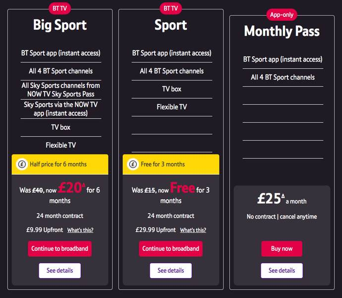 BT Sport Packages
