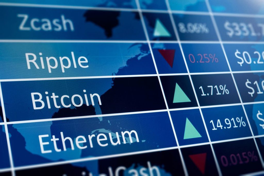 crypto unstable prices
