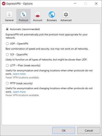 EVPN-protocols