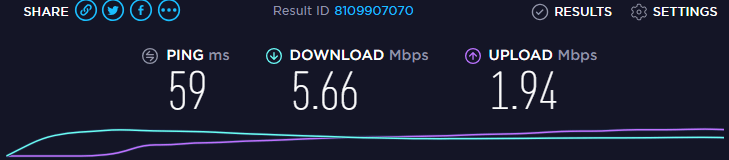 Internet Speed Without VPN