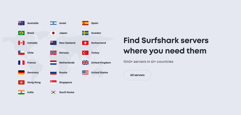 Surfshark Server Network