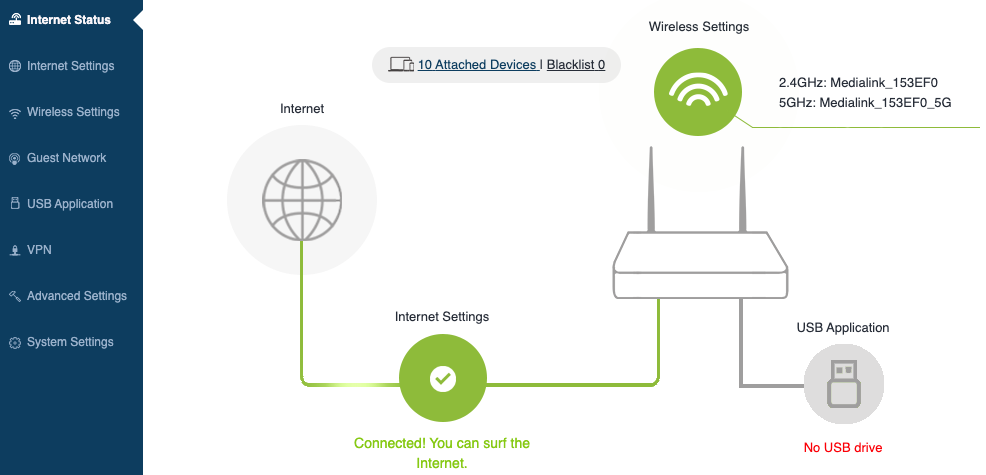 Router Control Panel