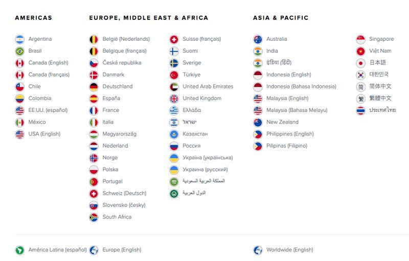 Avast SecureLine Languages
