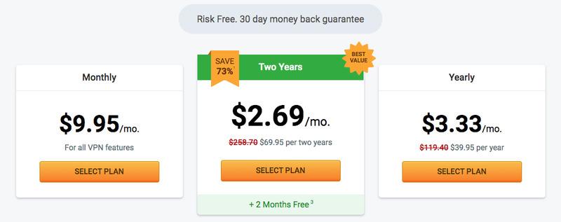 PIA subscription plans