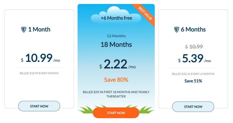 ZenMate Subscription Plans