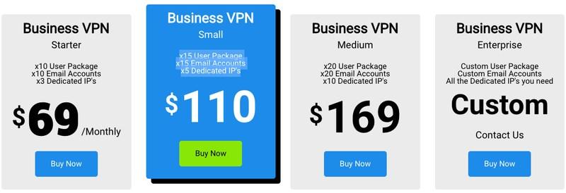 TorGuard VPN Business Plans
