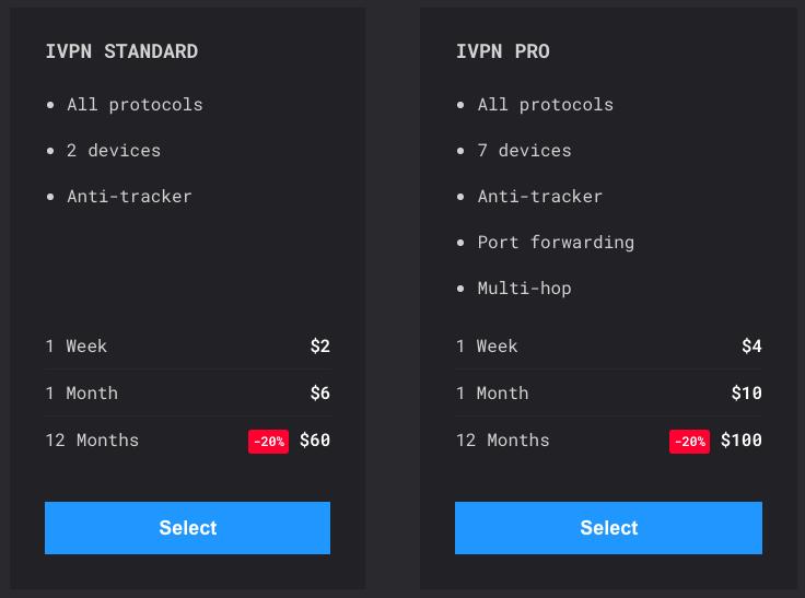 IVPN Pricing Plans
