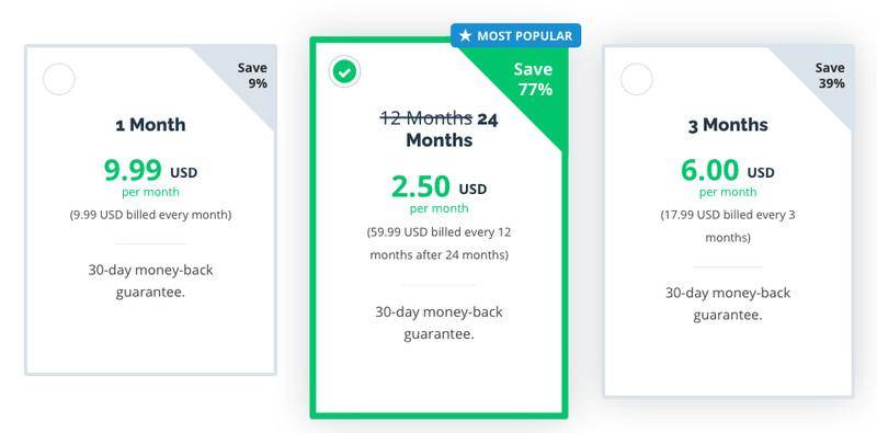 PrivateVPN Pricing 2