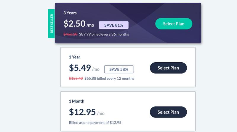 SaferVPN Pricing 2